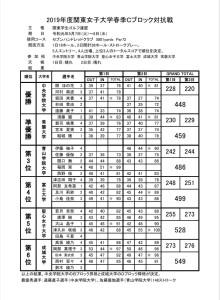9E4571C0-E434-4F7E-B2FF-0B4B9E3FB584