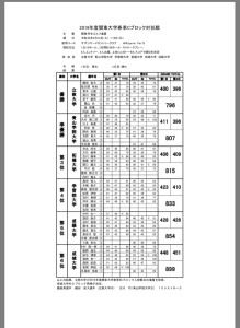 BE409271-5428-40C7-BCA1-14709B2A0B79
